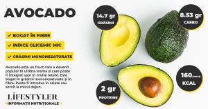 Avocado – informații nutriționale și beneficii